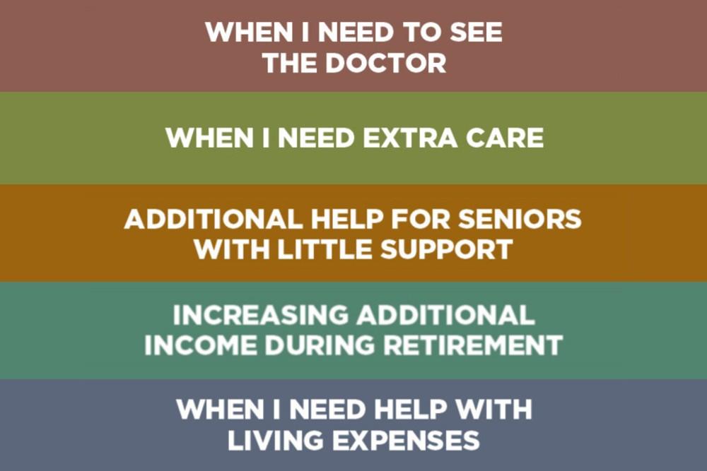 Schemes for Seniors - Caring For Seniors