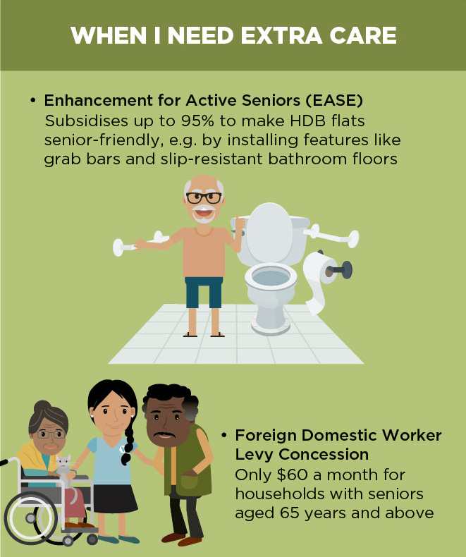 Caring for Seniors - When I Need Extra Care