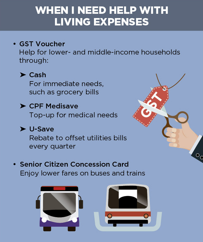 Caring for Seniors - When I Need Help with Living Expenses
