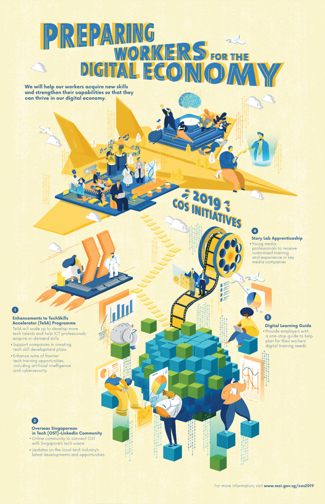 Towards Singapore's Digital Transformation - Preparing Workers for the Digital Economy